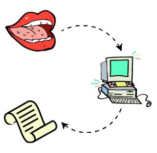Fluxograma de um sistema ASR: conversão de fala para texto.