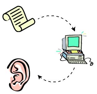 Fluxograma de um sistema TTS: conversão de texto para fala.